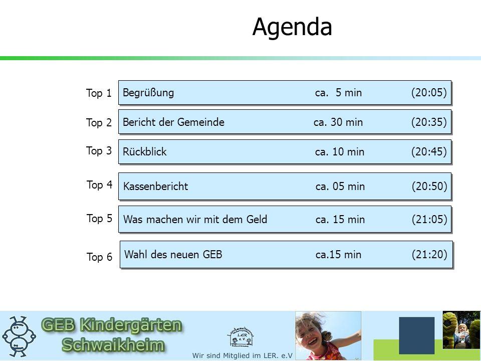 Agenda Begrüßung ca. 5 min(20:05) Bericht der Gemeinde ca. 30 min(20:35) Rückblickca. 10 min(20:45) Top 1 Top 2 Top 3 Kassenberichtca. 05 min(20:50) W