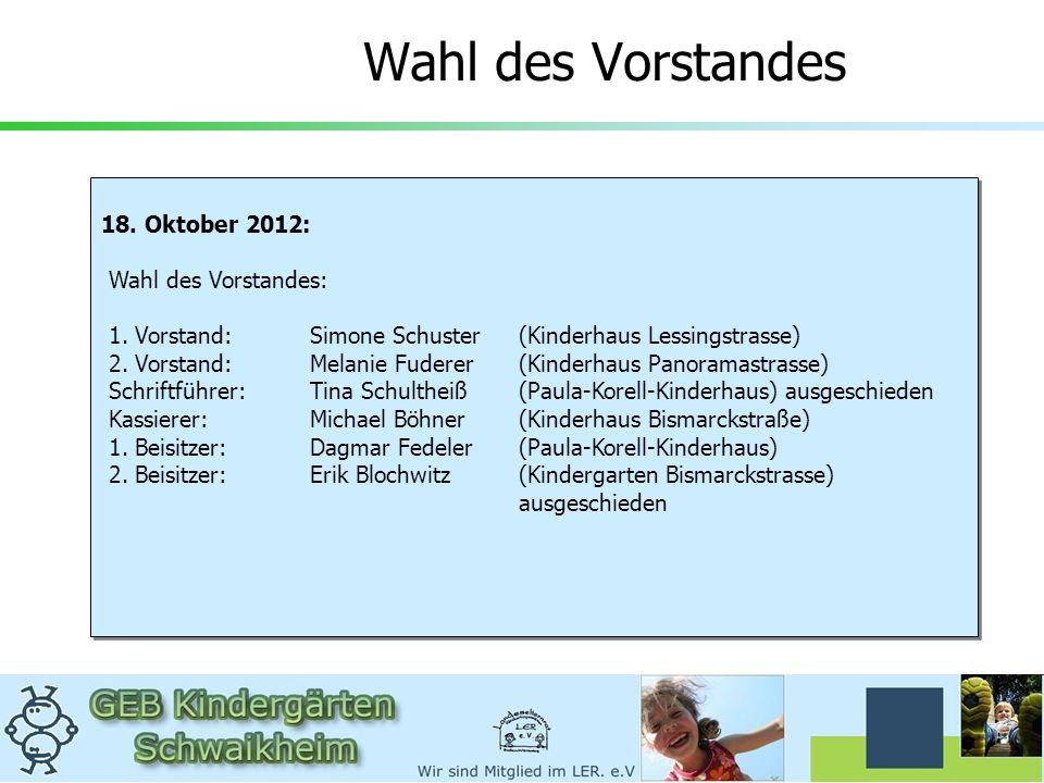 Wahl des Vorstandes 18. Oktober 2012: Wahl des Vorstandes: 1. Vorstand:Simone Schuster (Kinderhaus Lessingstrasse) 2. Vorstand:Melanie Fuderer(Kinderh
