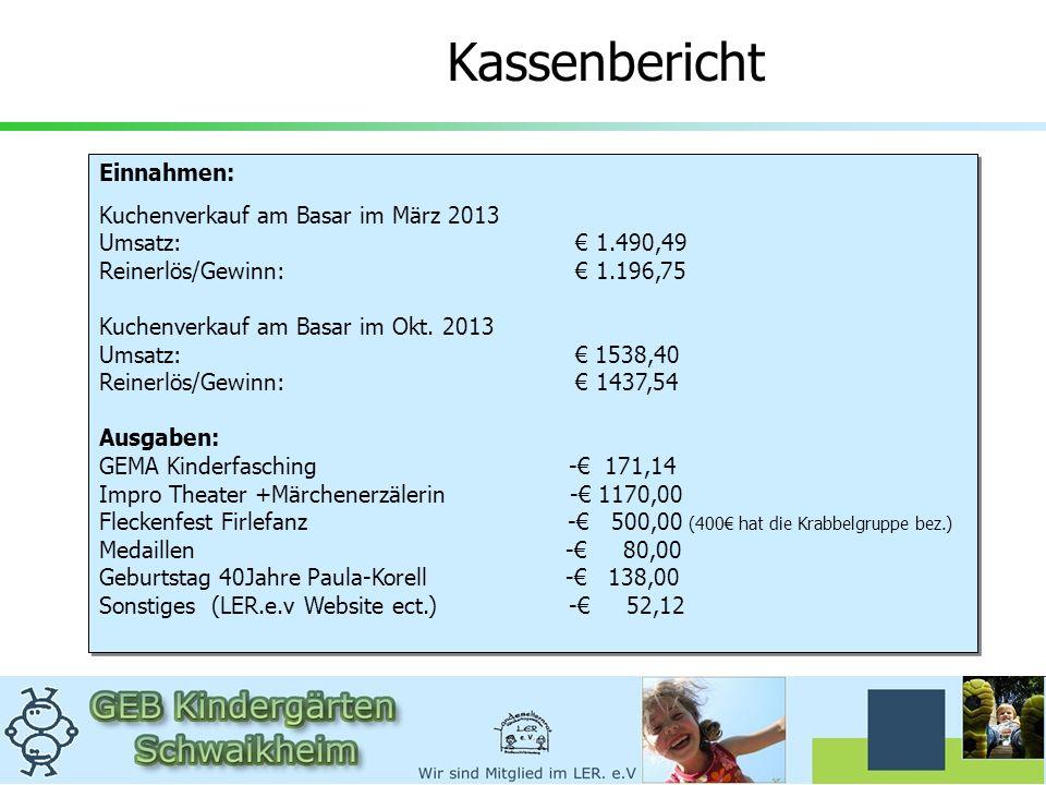 Kassenbericht Einnahmen: Kuchenverkauf am Basar im März 2013 Umsatz: 1.490,49 Reinerlös/Gewinn: 1.196,75 Kuchenverkauf am Basar im Okt. 2013 Umsatz: 1