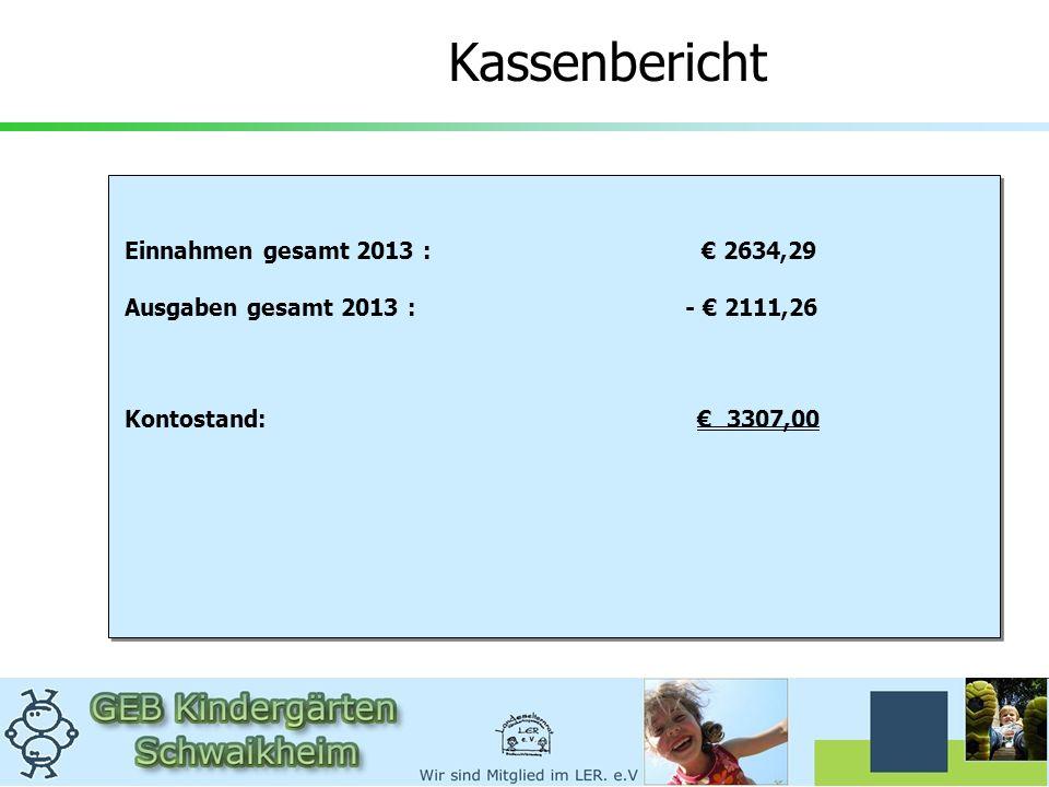 Kassenbericht Einnahmen gesamt 2013 : 2634,29 Ausgaben gesamt 2013 : - 2111,26 Kontostand: 3307,00 Einnahmen gesamt 2013 : 2634,29 Ausgaben gesamt 201