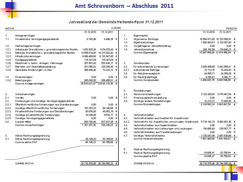 Amt Schrevenborn – Abschluss 2011
