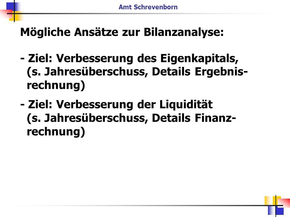 Mögliche Ansätze zur Bilanzanalyse: - Ziel: Verbesserung des Eigenkapitals, (s. Jahresüberschuss, Details Ergebnis- rechnung) - Ziel: Verbesserung der