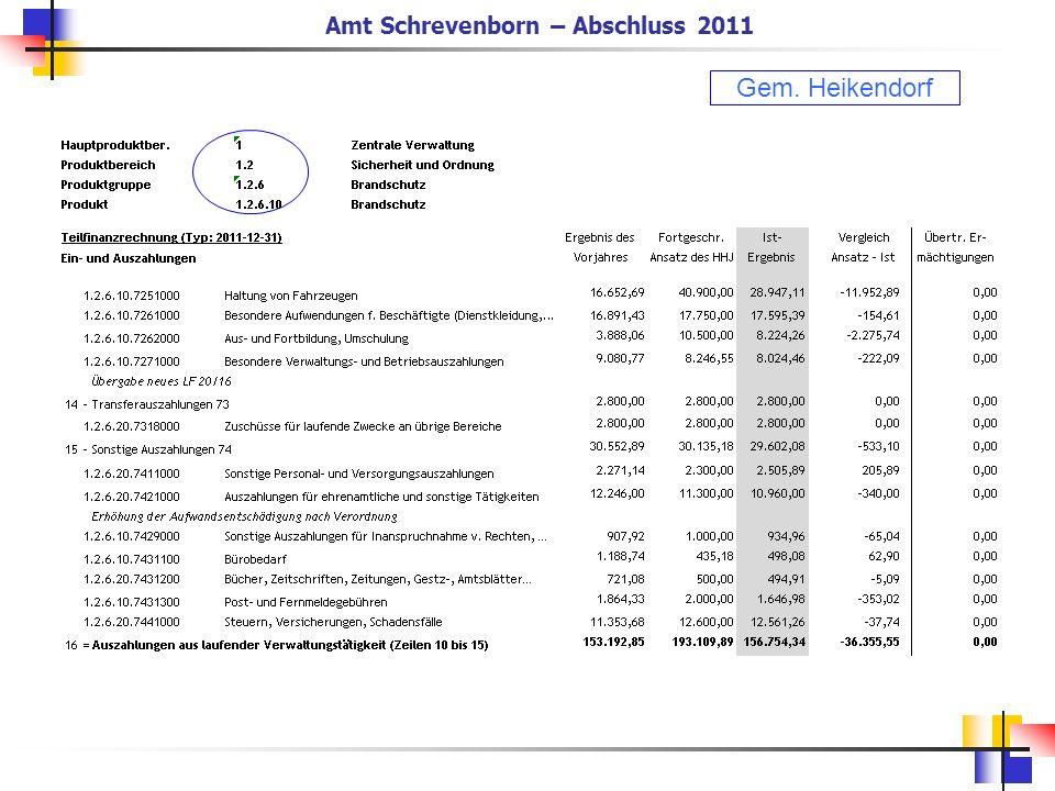 Amt Schrevenborn – Abschluss 2011 Gem. Heikendorf