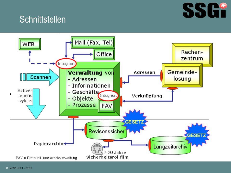 © Verein SSGI – 2010 Schnittstellen