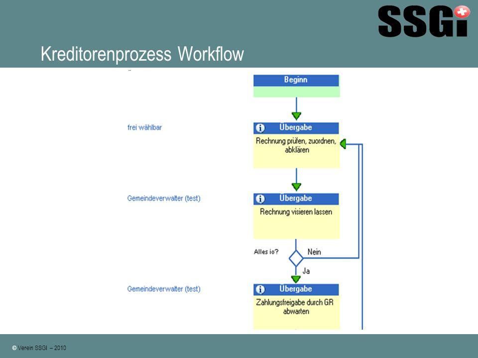 © Verein SSGI – 2010 Einbürgerungsprozess Prozessstart: Einbürgerungsgesuch ist eingegangen Prozessende: Entscheid ist kommuniziert