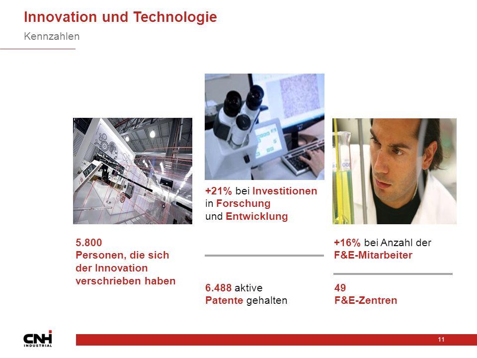 Innovation und Technologie Kennzahlen 11 5.800 Personen, die sich der Innovation verschrieben haben +21% bei Investitionen in Forschung und Entwicklung +16% bei Anzahl der F&E-Mitarbeiter 6.488 aktive Patente gehalten 49 F&E-Zentren