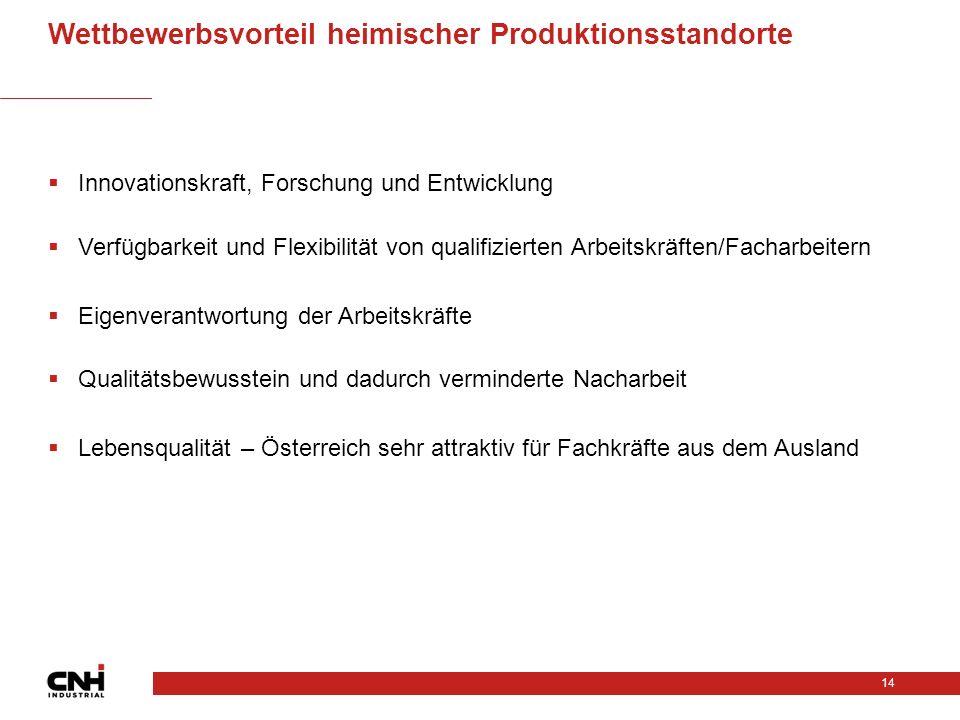 Innovationskraft, Forschung und Entwicklung Verfügbarkeit und Flexibilität von qualifizierten Arbeitskräften/Facharbeitern Eigenverantwortung der Arbeitskräfte Qualitätsbewusstein und dadurch verminderte Nacharbeit Lebensqualität – Österreich sehr attraktiv für Fachkräfte aus dem Ausland Wettbewerbsvorteil heimischer Produktionsstandorte 14