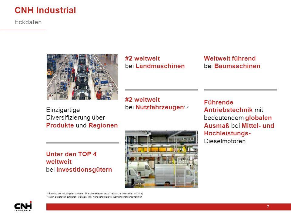 CNH Industrial Eckdaten 7 Einzigartige Diversifizierung über Produkte und Regionen Unter den TOP 4 weltweit bei Investitionsgütern #2 weltweit bei Landmaschinen #2 weltweit bei Nutzfahrzeugen 1, 2 Weltweit führend bei Baumaschinen Führende Antriebstechnik mit bedeutendem globalen Ausmaß bei Mittel- und Hochleistungs- Dieselmotoren 1 Ranking der wichtigsten globalen Branchenakteure (exkl.