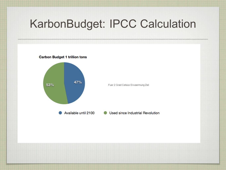KarbonBudget: IPCC Calculation Fuer 2 Grad Celsius Erwaermung Ziel