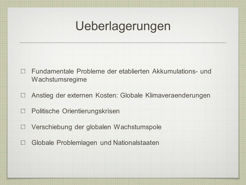 Ueberlagerungen Fundamentale Probleme der etablierten Akkumulations- und Wachstumsregime Anstieg der externen Kosten: Globale Klimaveraenderungen Politische Orientierungskrisen Verschiebung der globalen Wachstumspole Globale Problemlagen und Nationalstaaten