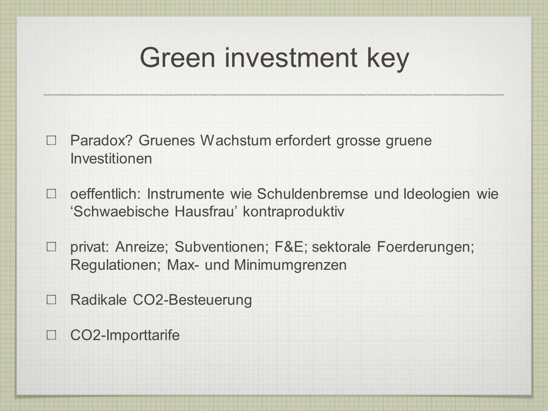 Green investment key Paradox? Gruenes Wachstum erfordert grosse gruene Investitionen oeffentlich: Instrumente wie Schuldenbremse und Ideologien wieSch