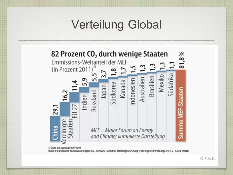 Green investment key Paradox.