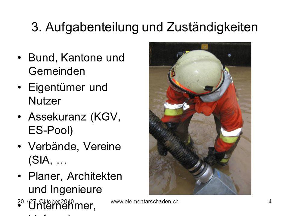 20. / 27. Oktober 2010 www.elementarschaden.ch 4 3. Aufgabenteilung und Zuständigkeiten Bund, Kantone und Gemeinden Eigentümer und Nutzer Assekuranz (