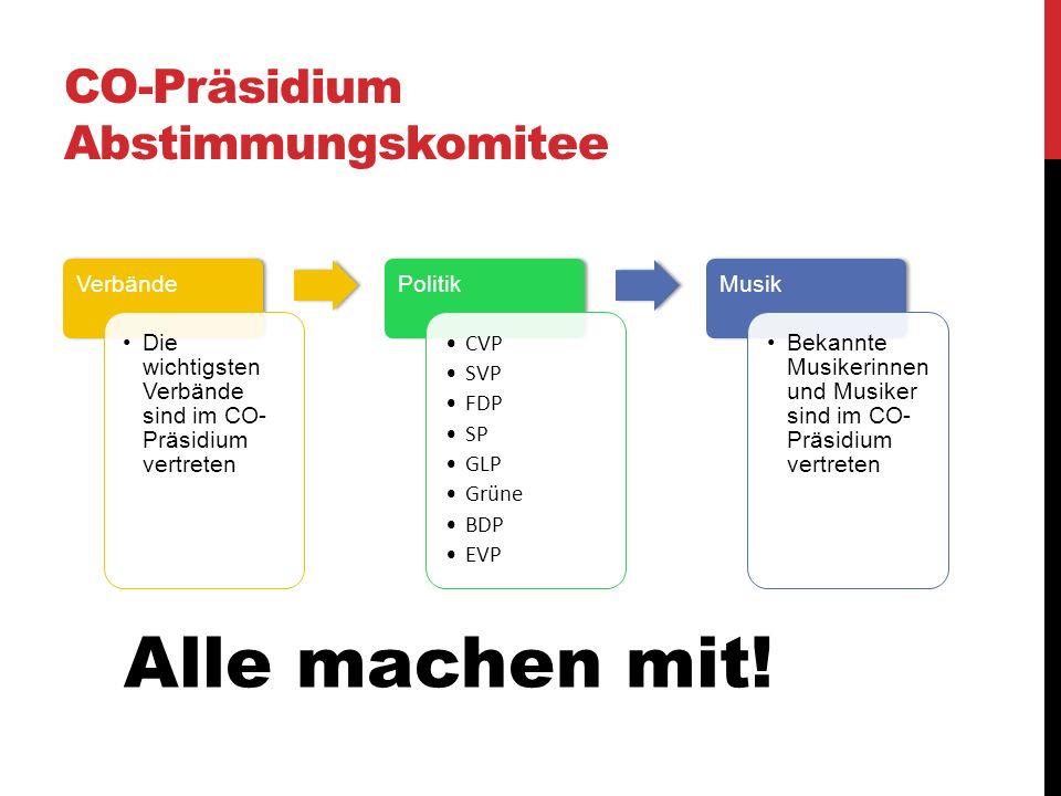 CO-Präsidium Abstimmungskomitee Verbände Die wichtigsten Verbände sind im CO- Präsidium vertreten Politik CVP SVP FDP SP GLP Grüne BDP EVP Musik Bekan