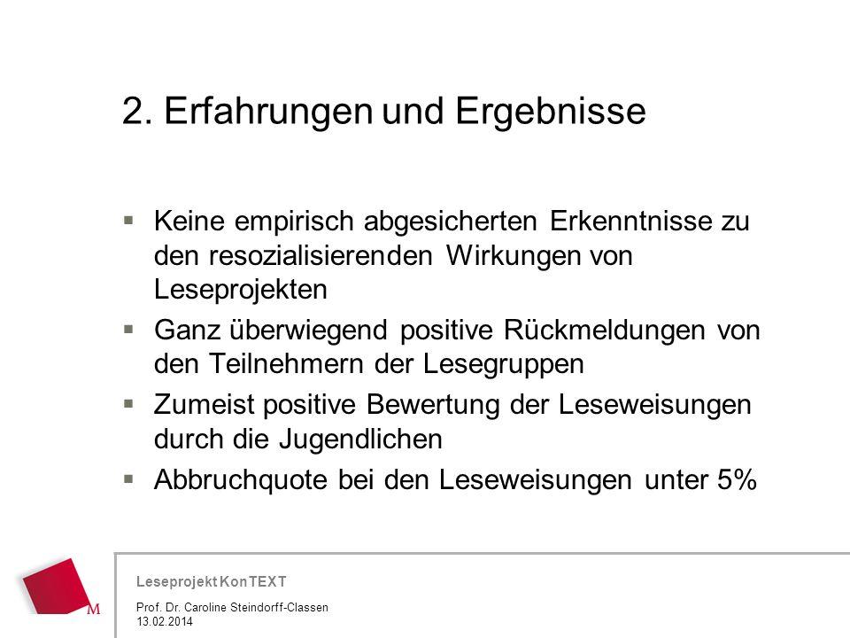 Hier wird der Titel der Präsentation wiederholt (Ansicht >Folienmaster) Leseprojekt KonTEXT 2. Erfahrungen und Ergebnisse Keine empirisch abgesicherte