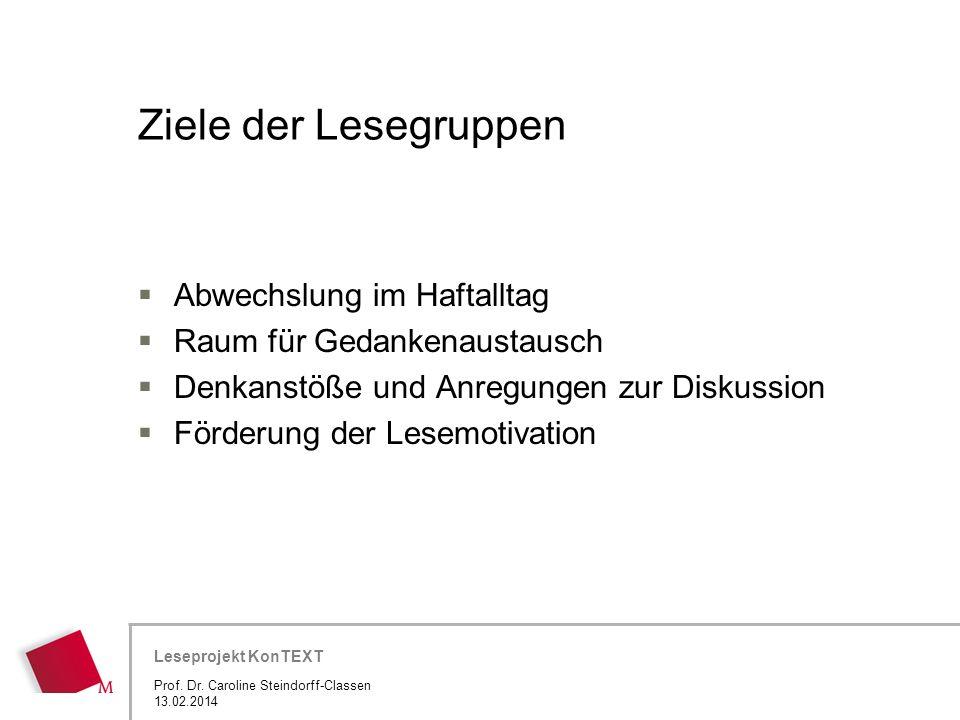 Hier wird der Titel der Präsentation wiederholt (Ansicht >Folienmaster) Leseprojekt KonTEXT Ziele der Lesegruppen Abwechslung im Haftalltag Raum für G