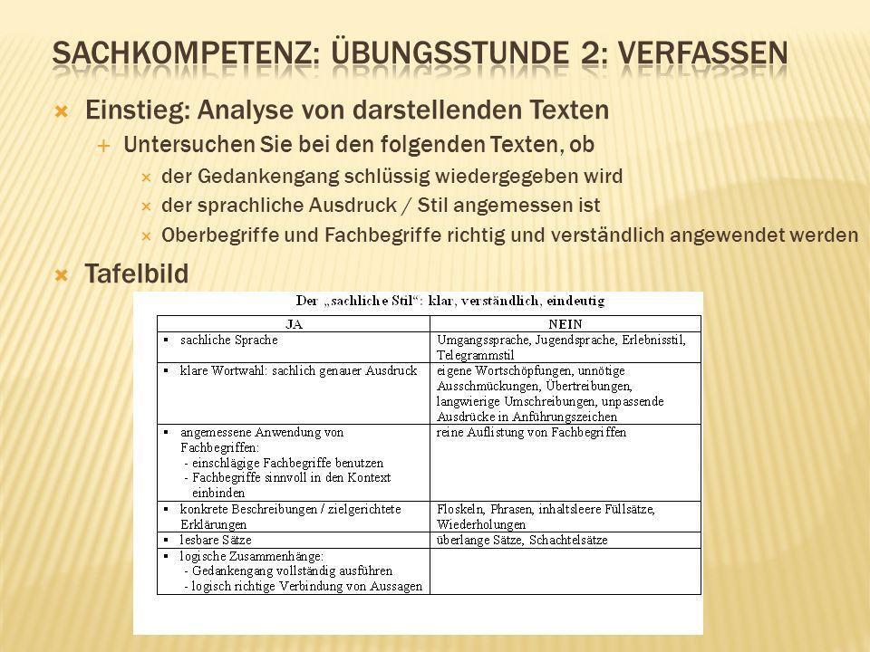 Einstieg: Analyse von darstellenden Texten Untersuchen Sie bei den folgenden Texten, ob der Gedankengang schlüssig wiedergegeben wird der sprachliche
