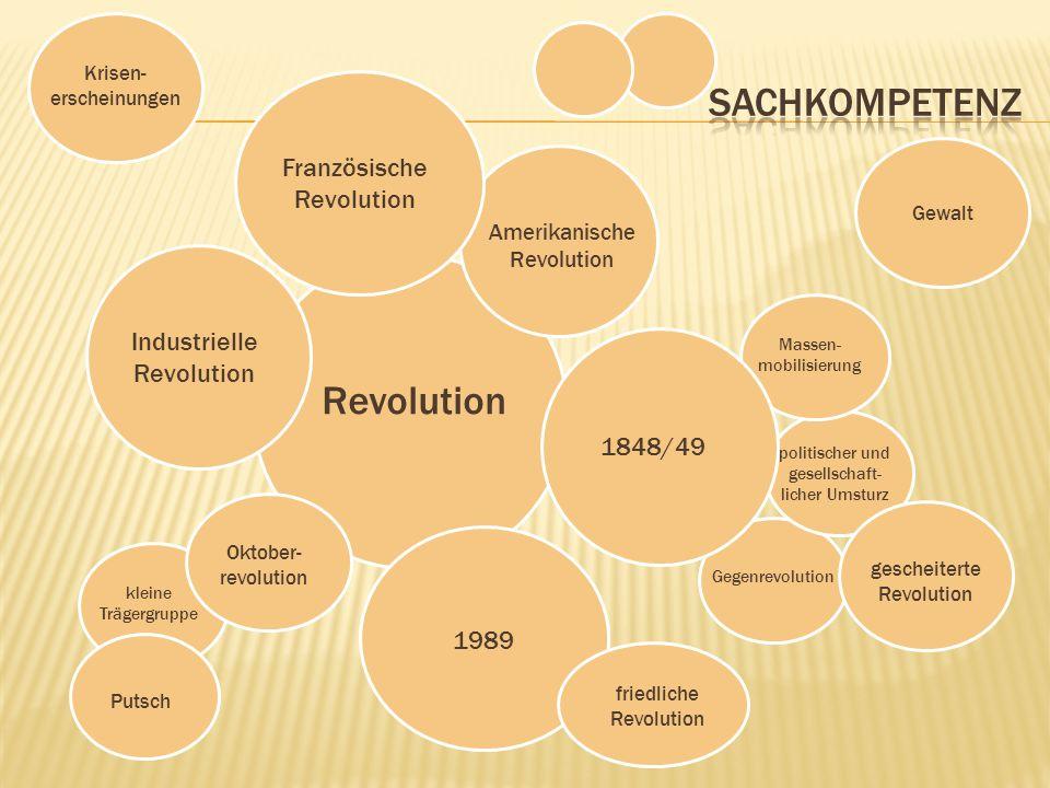 Gegenrevolution politischer und gesellschaft- licher Umsturz Massen- mobilisierung kleine Trägergruppe Revolution 1989 Oktober- revolution 1848/49 Ame