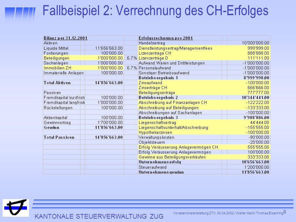 KANTONALE STEUERVERWALTUNG ZUG 8 Vorabendveranstaltung ZTV, 30.04.2002 / Walter Marti/ Thomas Eisenring Fallbeispiel 2: Verrechnung des CH-Erfolges
