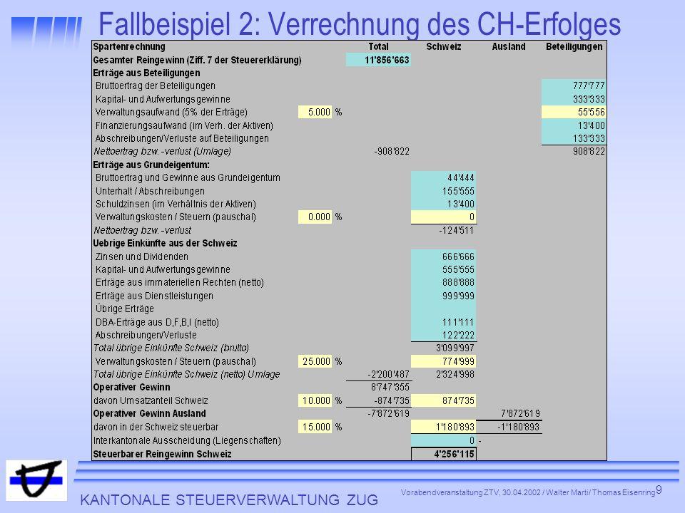 KANTONALE STEUERVERWALTUNG ZUG 9 Vorabendveranstaltung ZTV, 30.04.2002 / Walter Marti/ Thomas Eisenring Fallbeispiel 2: Verrechnung des CH-Erfolges