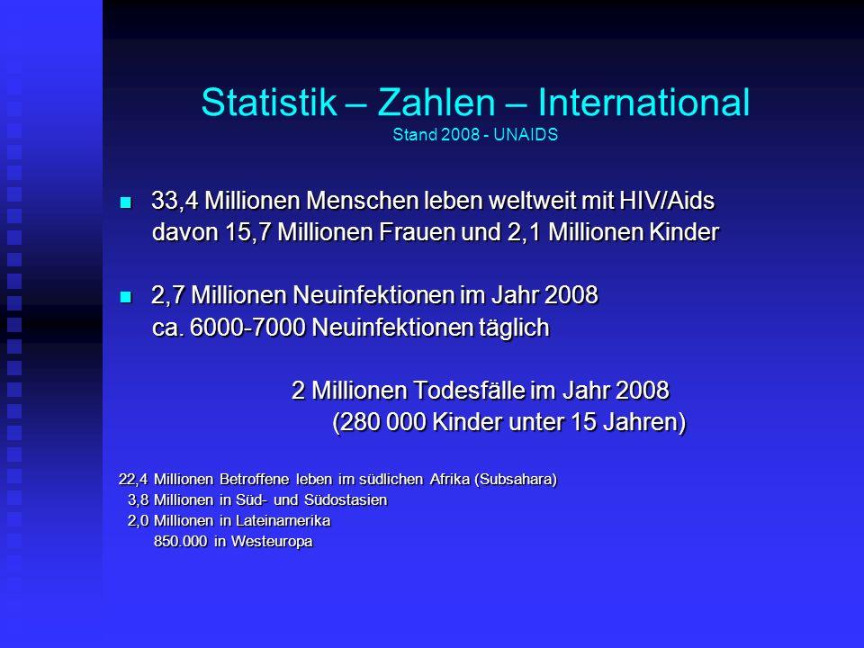 Statistik – Zahlen – International Stand 2008 - UNAIDS 33,4 Millionen Menschen leben weltweit mit HIV/Aids 33,4 Millionen Menschen leben weltweit mit