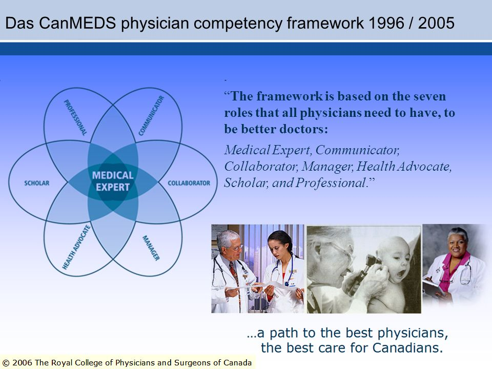 Das CanMEDS physician competency framework 1996 / 2005 The framework is based on the seven roles that all physicians need to have, to be better doctors: Medical Expert, Communicator, Collaborator, Manager, Health Advocate, Scholar, and Professional.