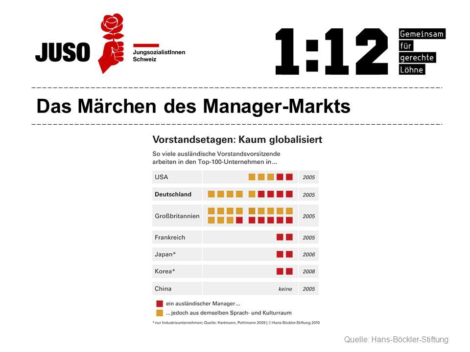 Das Märchen des Manager-Markts Quelle: Hans-Böckler-Stiftung