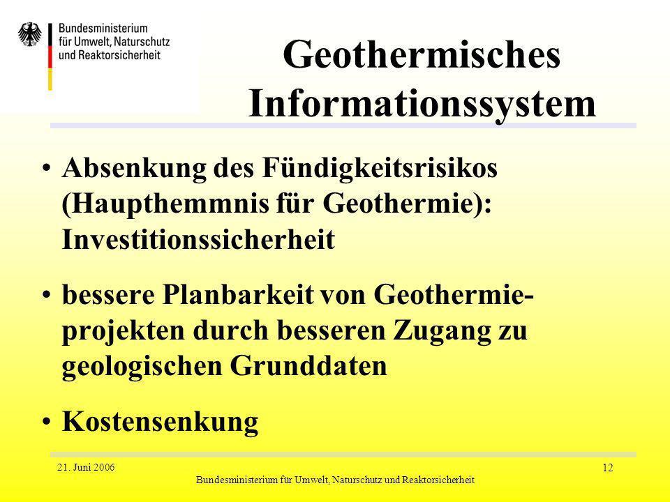 21. Juni 2006 Bundesministerium für Umwelt, Naturschutz und Reaktorsicherheit 12 Geothermisches Informationssystem Absenkung des Fündigkeitsrisikos (H