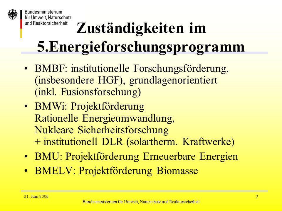 21. Juni 2006 Bundesministerium für Umwelt, Naturschutz und Reaktorsicherheit 2 Zuständigkeiten im 5.Energieforschungsprogramm BMBF: institutionelle F