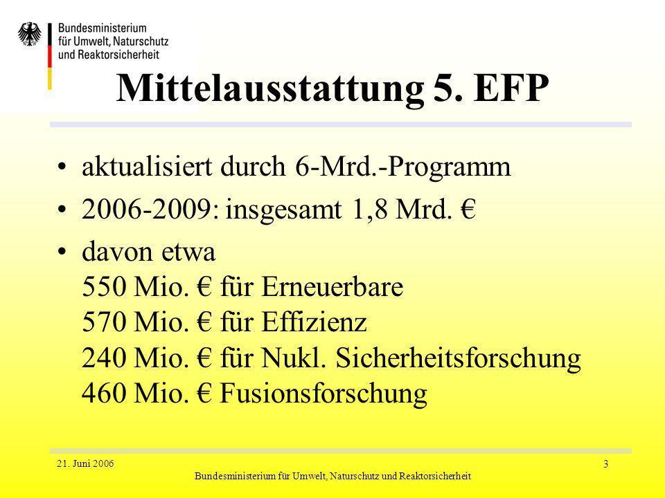 21. Juni 2006 Bundesministerium für Umwelt, Naturschutz und Reaktorsicherheit 3 Mittelausstattung 5. EFP aktualisiert durch 6-Mrd.-Programm 2006-2009: