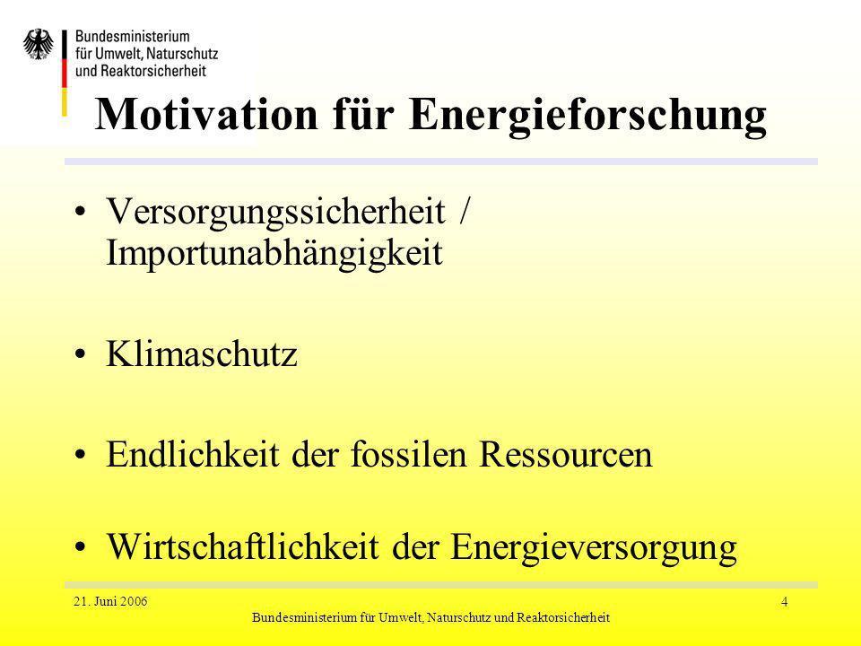 21. Juni 2006 Bundesministerium für Umwelt, Naturschutz und Reaktorsicherheit 4 Motivation für Energieforschung Versorgungssicherheit / Importunabhäng