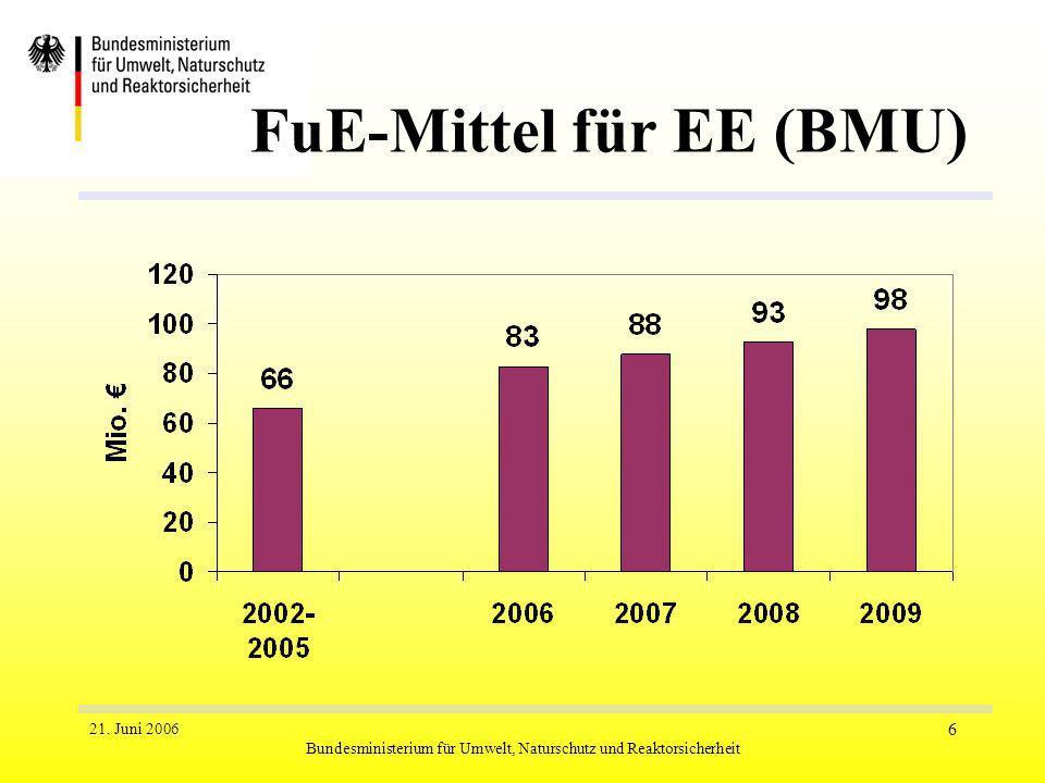 21. Juni 2006 Bundesministerium für Umwelt, Naturschutz und Reaktorsicherheit 6 FuE-Mittel für EE (BMU)
