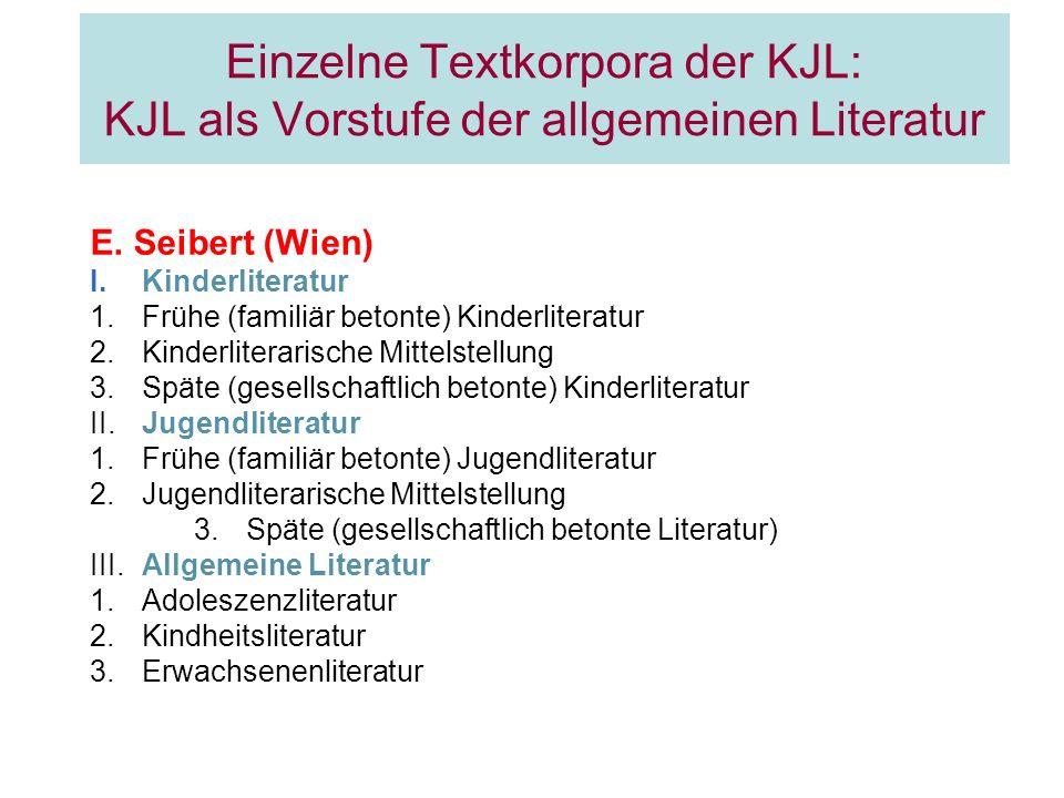 Einzelne Textkorpora der KJL: KJL als Vorstufe der allgemeinen Literatur E. Seibert (Wien) I.Kinderliteratur 1.Frühe (familiär betonte) Kinderliteratu