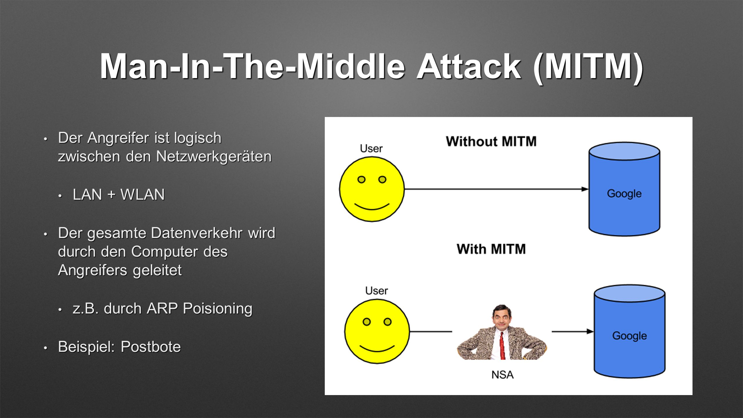 Man-In-The-Middle Attack (MITM) Der Angreifer ist logisch zwischen den Netzwerkgeräten Der Angreifer ist logisch zwischen den Netzwerkgeräten LAN + WLAN LAN + WLAN Der gesamte Datenverkehr wird durch den Computer des Angreifers geleitet Der gesamte Datenverkehr wird durch den Computer des Angreifers geleitet z.B.