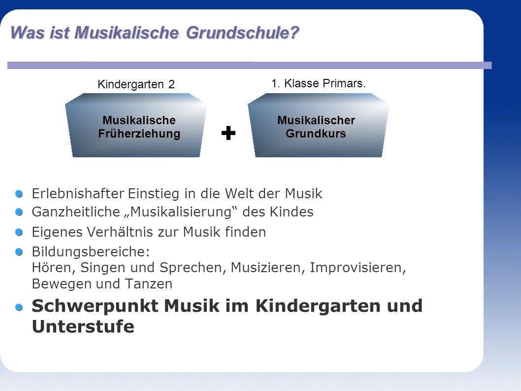 Was ist Musikalische Grundschule? Ganzheitliche Musikalisierung des Kindes Eigenes Verhältnis zur Musik finden Bildungsbereiche: Hören, Singen und Spr