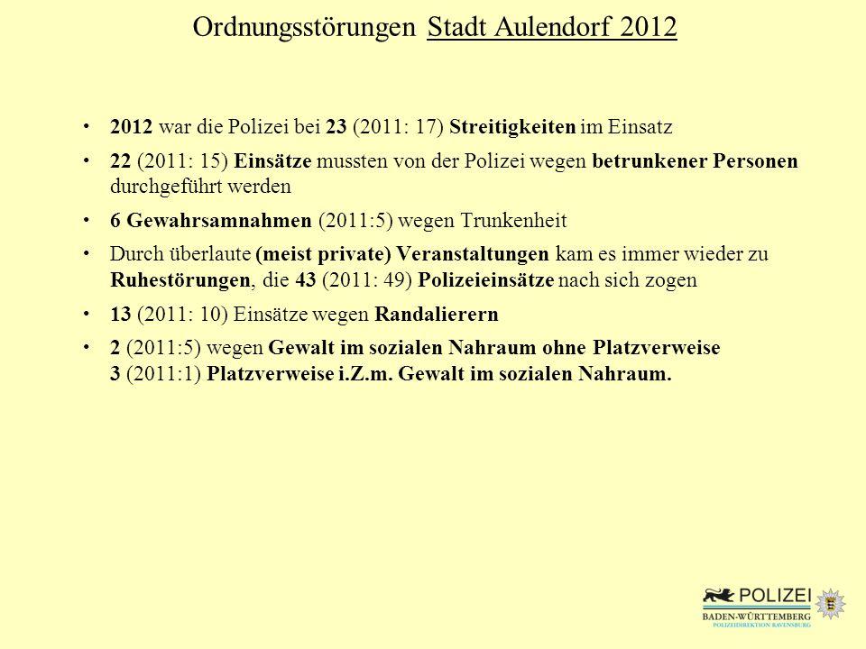 Ordnungsstörungen Stadt Aulendorf 2012 2012 war die Polizei bei 23 (2011: 17) Streitigkeiten im Einsatz 22 (2011: 15) Einsätze mussten von der Polizei