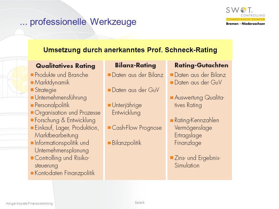 Seite 6 Holger Kopietz Finanzcontrolliing Umsetzung durch anerkanntes Prof.