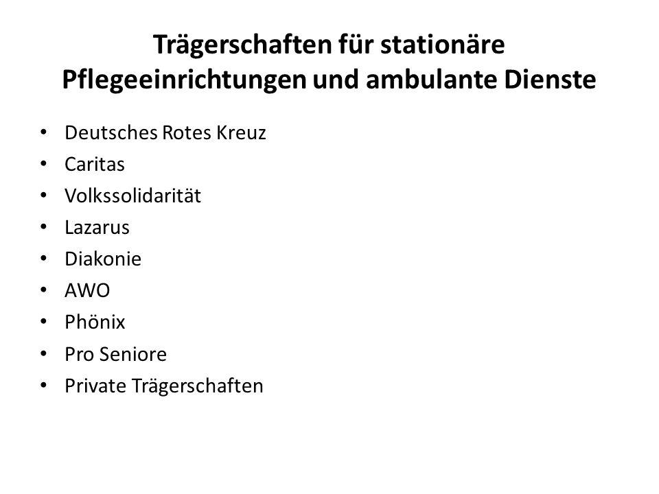 Trägerschaften für stationäre Pflegeeinrichtungen und ambulante Dienste Deutsches Rotes Kreuz Caritas Volkssolidarität Lazarus Diakonie AWO Phönix Pro Seniore Private Trägerschaften