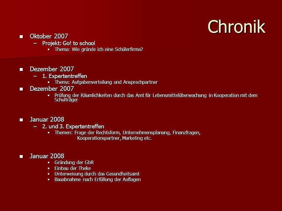 Chronik Oktober 2007 Oktober 2007 –Projekt: Go! to school Thema: Wie gründe ich eine Schülerfirma? Thema: Wie gründe ich eine Schülerfirma? Dezember 2