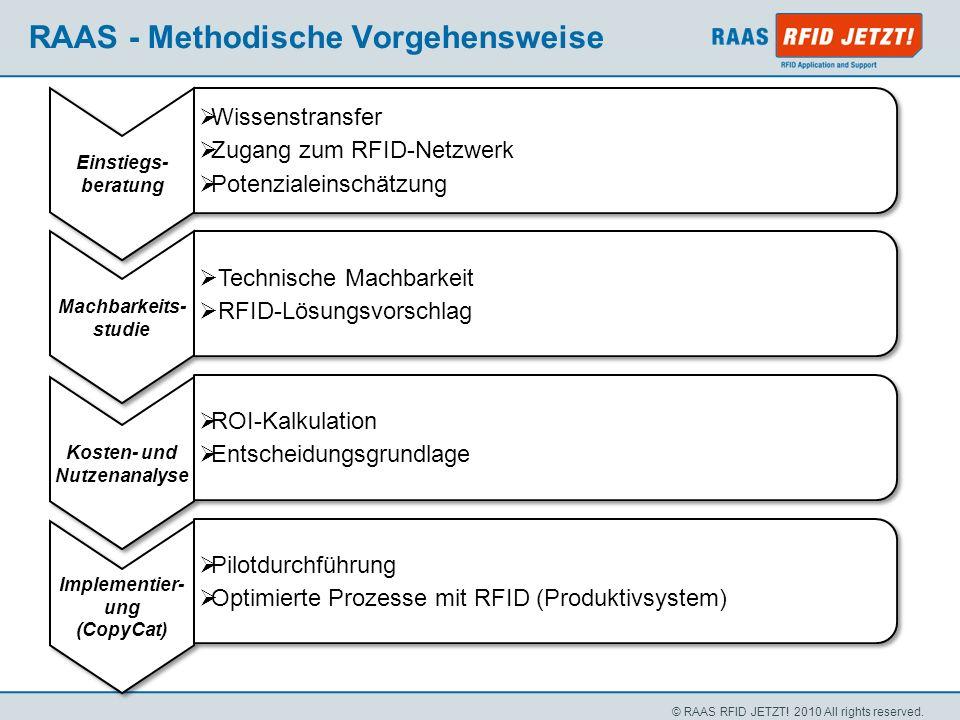 © RAAS RFID JETZT! 2010 All rights reserved. Einstiegs- beratung Machbarkeits- studie Kosten- und Nutzenanalyse Implementier- ung (CopyCat) Implementi