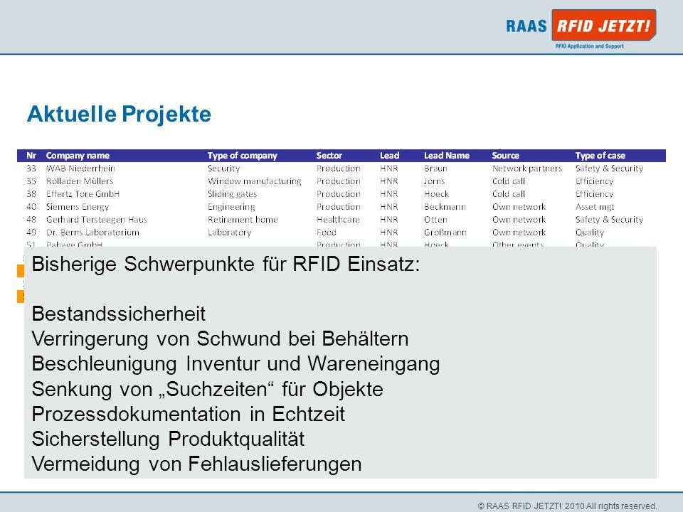 © RAAS RFID JETZT! 2010 All rights reserved. Aktuelle Projekte AUSSCHNITT Bisherige Schwerpunkte für RFID Einsatz: Bestandssicherheit Verringerung von