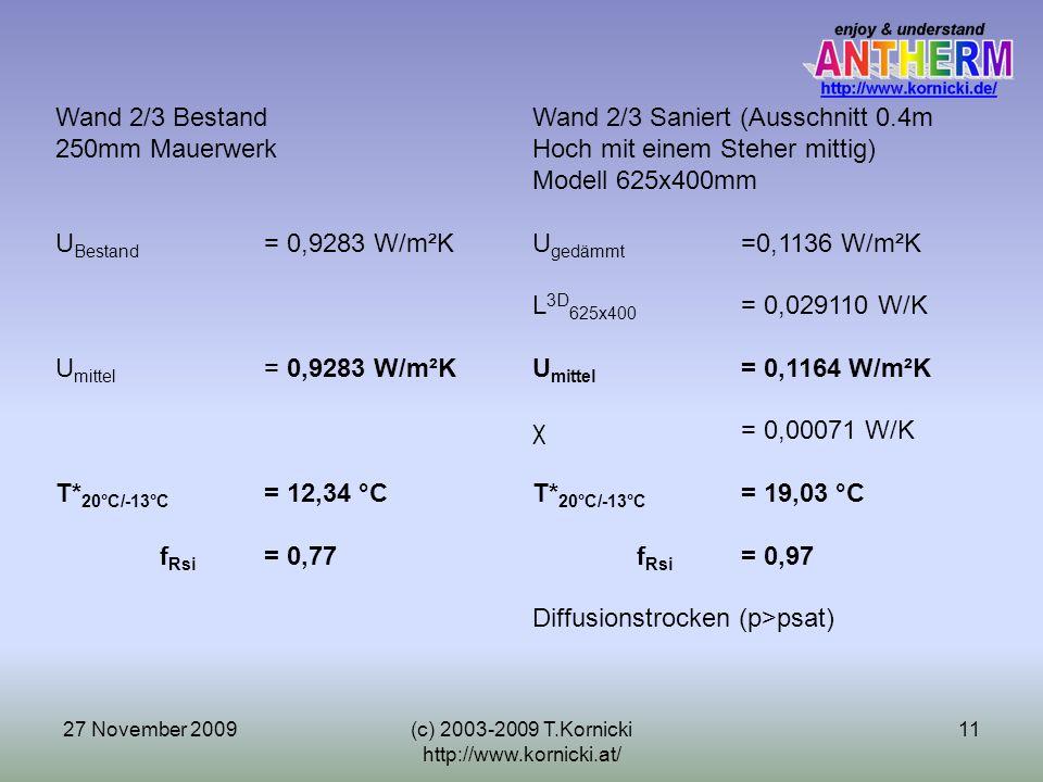 27 November 2009(c) 2003-2009 T.Kornicki http://www.kornicki.at/ 12 Kürzpräsentation Wärmebrückensimulation und Visualisierung mit AnTherm