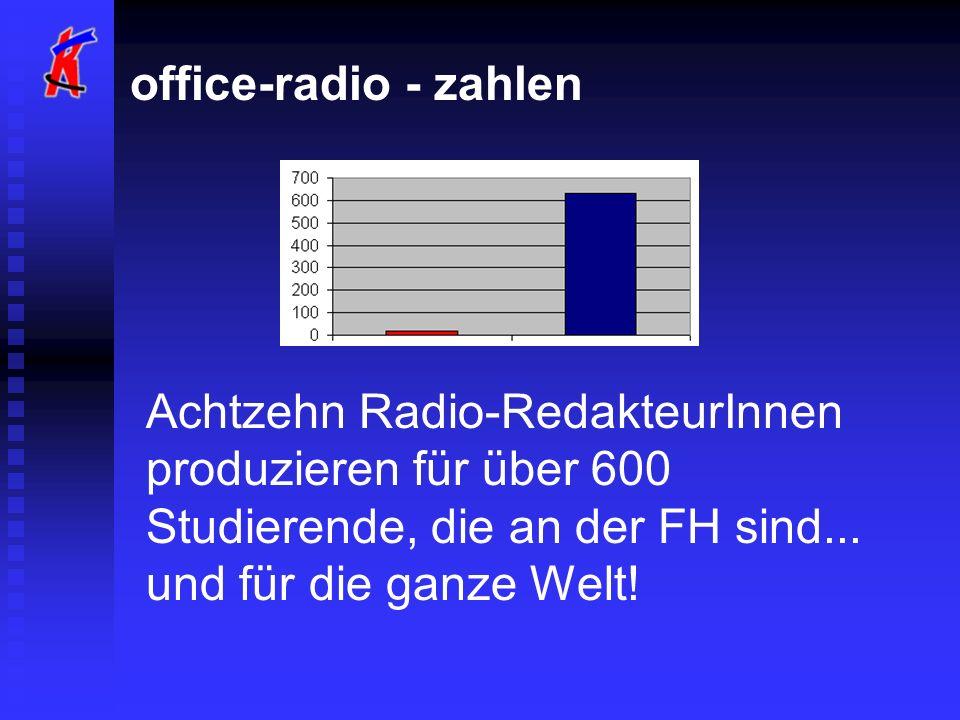office-radio - zahlen Achtzehn Radio-RedakteurInnen produzieren für über 600 Studierende, die an der FH sind... und für die ganze Welt!