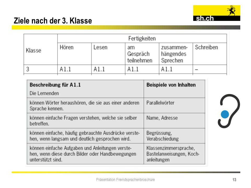 Präsentation Fremdsprachenbroschüre 13 Ziele nach der 3. Klasse