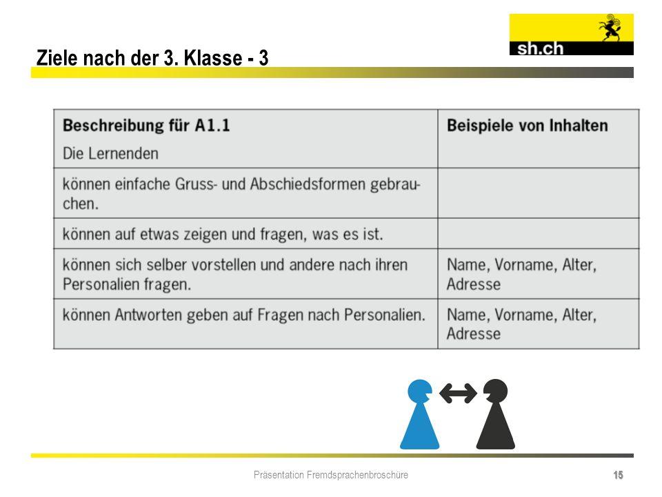 Präsentation Fremdsprachenbroschüre 15 Ziele nach der 3. Klasse - 3