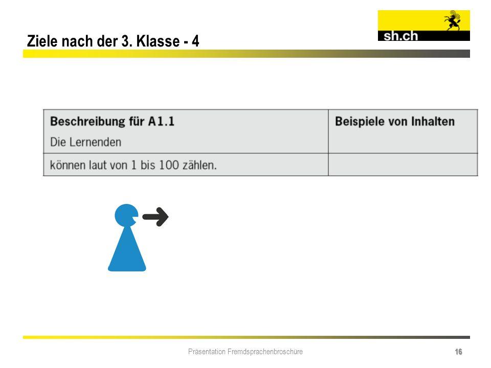 Präsentation Fremdsprachenbroschüre 16 Ziele nach der 3. Klasse - 4