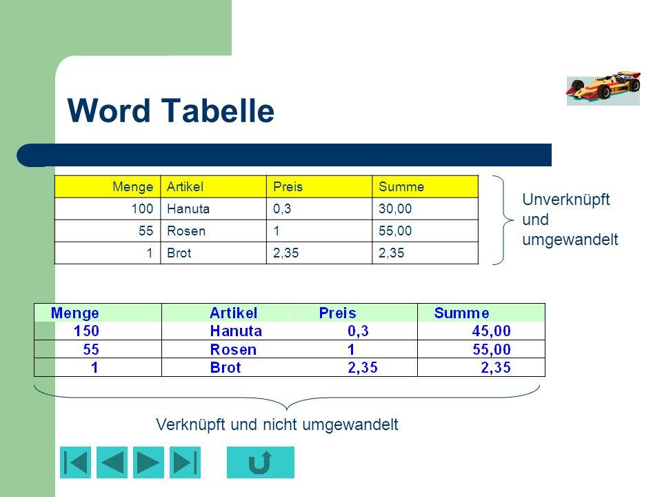 Tabelle MengeArtikelPreisSumme 100Hanuta0,3535,00 55Rote Rosen1,2568,75 1Jacke214,5214,50 12Toaster19,9238,80