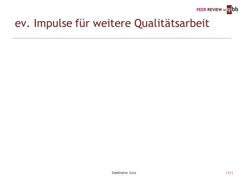 Dateiname Kurz|11| ev. Impulse für weitere Qualitätsarbeit