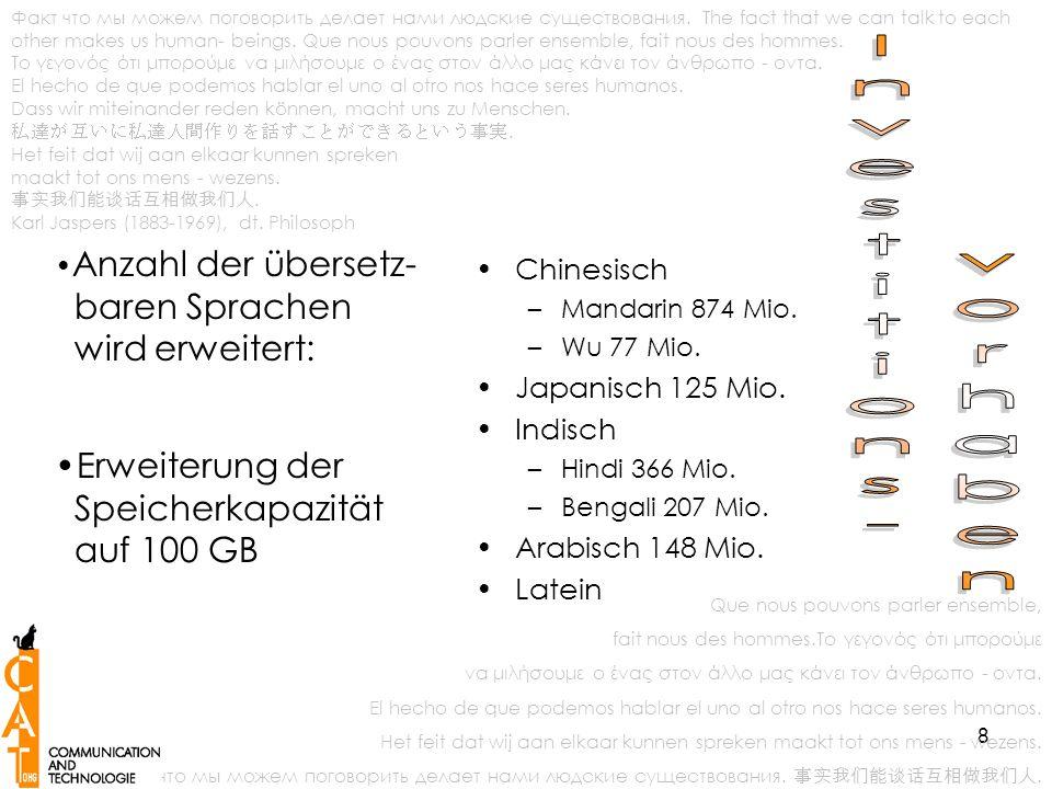 8 Chinesisch –Mandarin 874 Mio. –Wu 77 Mio. Japanisch 125 Mio.