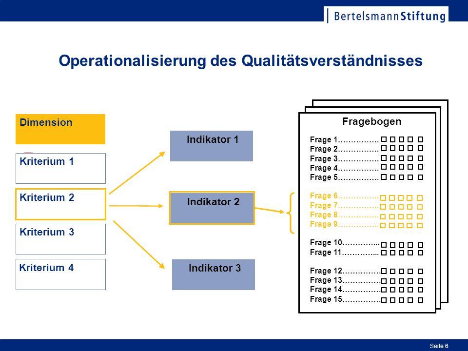 Seite 6 Operationalisierung des Qualitätsverständnisses Fragebogen Frage 1……………. Frage 2……………. Frage 3……………. Frage 4……………. Frage 5……………. Frage 6…………….